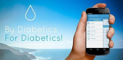 bp and sugar test app